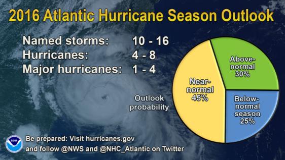 NOAA 2016 Hurricane Outlook